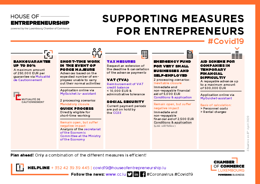 COVID-19-SUPPORTING MEASURES FOR ENTREPRENEURS-EN